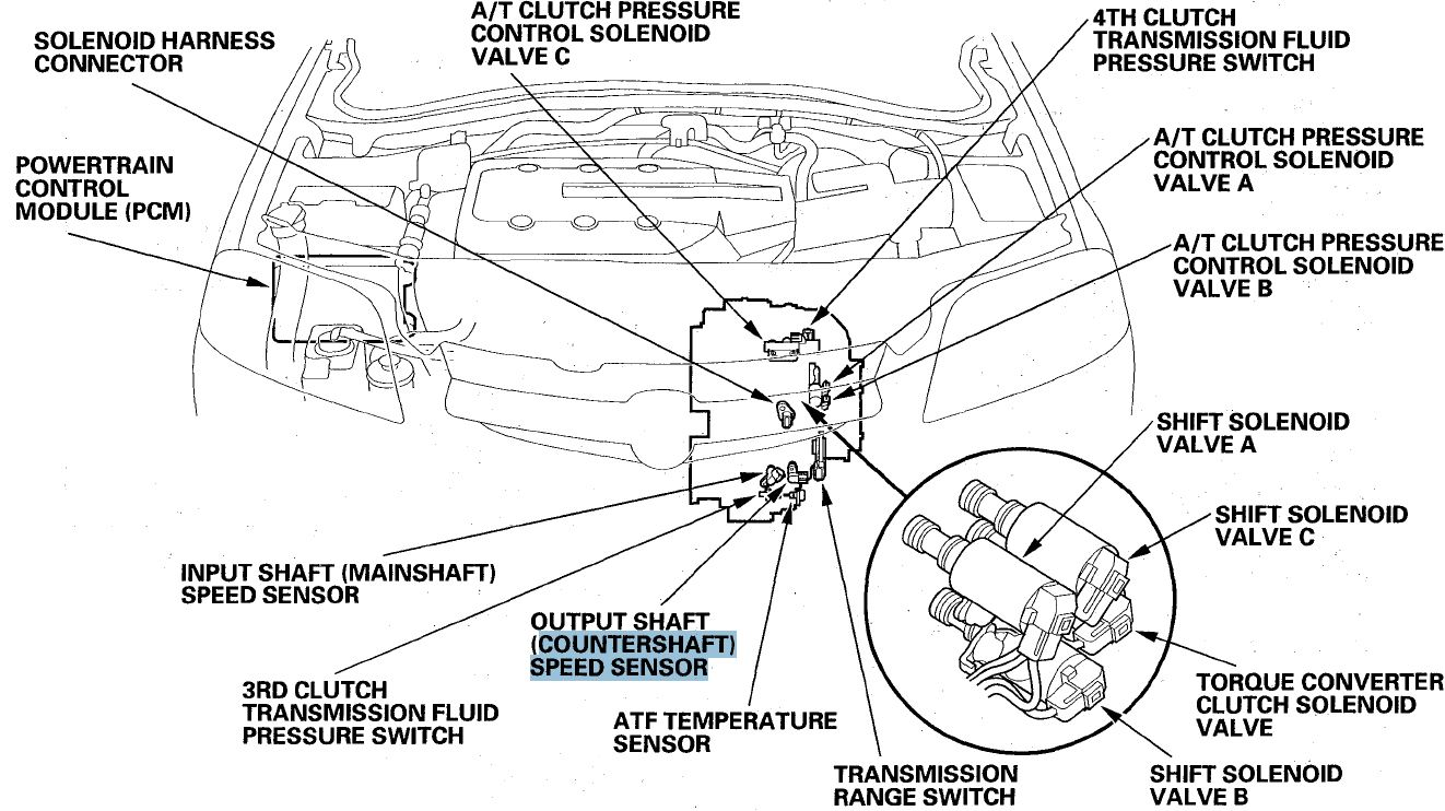 countershaft speed sensor pictures