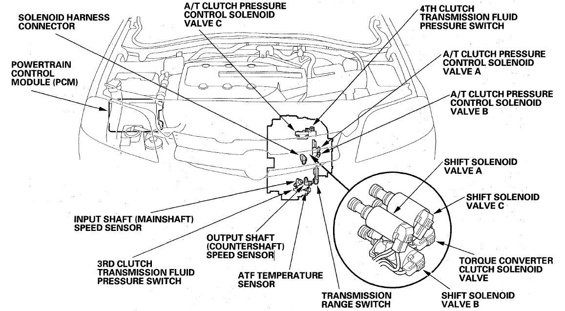 Acura Mdx Transmission Solenoid Diagram Car Wiring Diagrams - 2004 acura mdx transmission